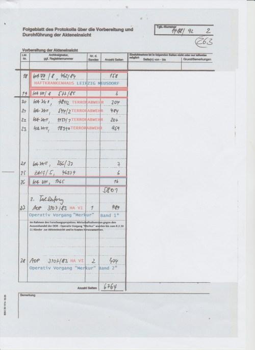 Protokoll über doe Vorbereitung und durchführung der Akteneinsicht vom Januar 2011 die nie stattgefunden hat.