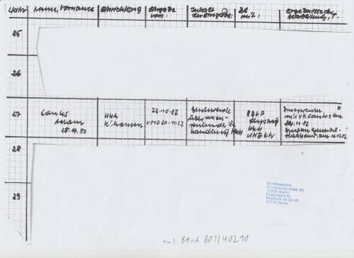 Zuständigkeitshalber wurde die Eingabe vom 23.10.1982 an das MdI weitergeleitet und wurde dort als Nr. 27 erfasst