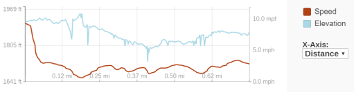 GaiaGPS hiking data @ Rib Mountain State Park