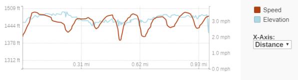 GaiaGPS hiking data @ Cataract Falls GSMNP