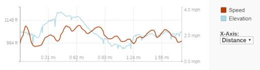 GaiaGPS hiking data @ Copper Falls Doughboy Loop 1