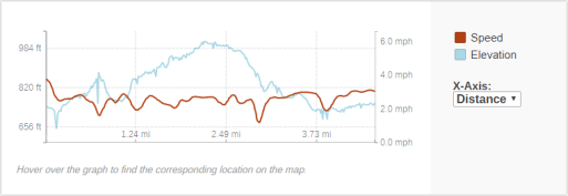 GaiaGPS hiking data @ Interstate State Park mega loop