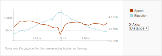 GaiaGPS hiking data @ Charles Mound
