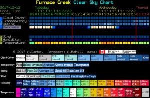 Death Valley - iCSC sky chart
