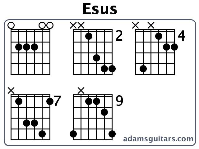 Esus Guitar Chords from adamsguitars.com
