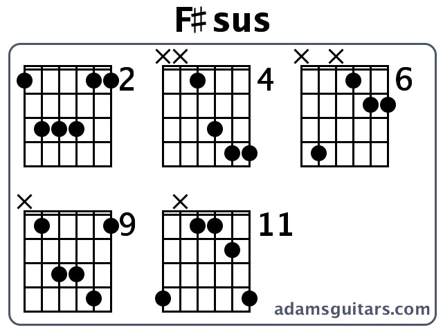 F#sus Guitar Chords from adamsguitars.com