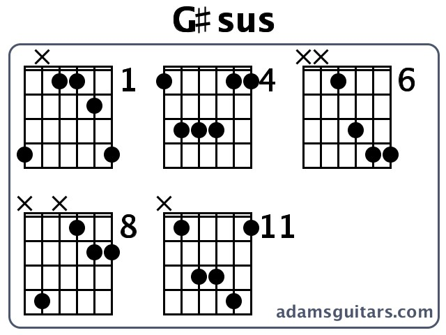 G#sus Guitar Chords from adamsguitars.com