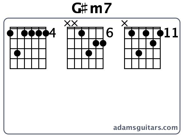 G#m7 Guitar Chords from adamsguitars.com