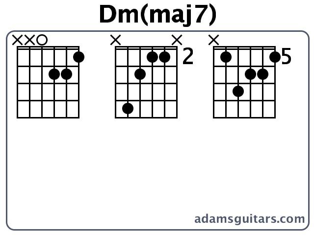 Dm(maj7) Guitar Chords from adamsguitars.com