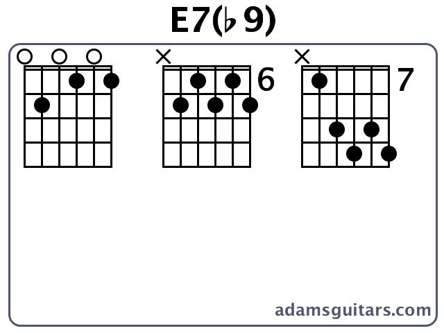 D Tuning Fretboard Notes Diagram, D, Free Engine Image For