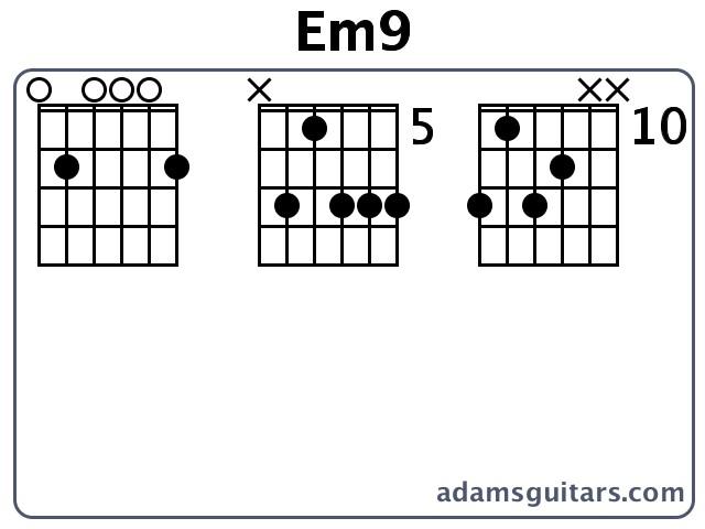 Em9 Guitar Chords from adamsguitars.com