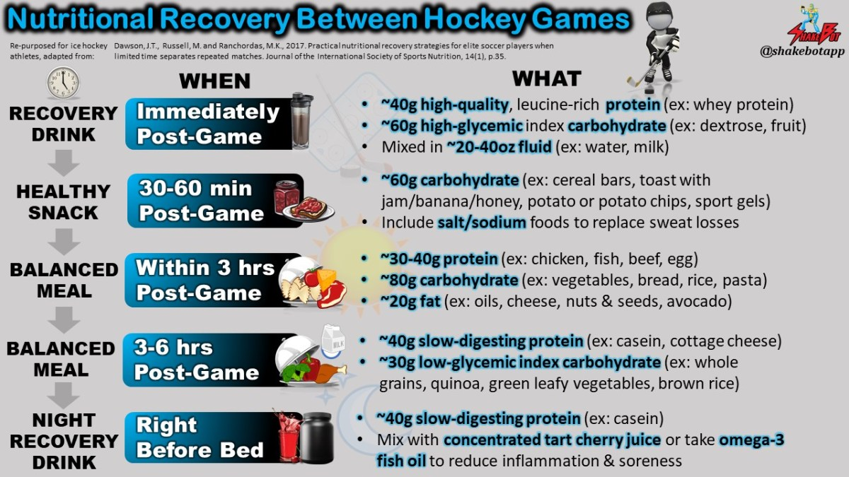 Ice_Hockey_Nutrition