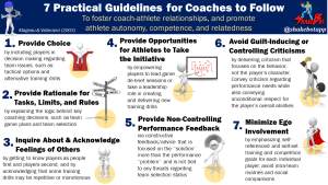 7 Coaching Tips to Improve Coach-Athlete Relationships