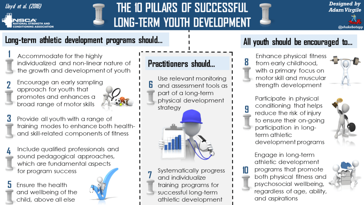 nsca-10-pillars-of-successful-long-term-youth-development