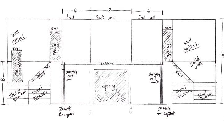 set-design-2