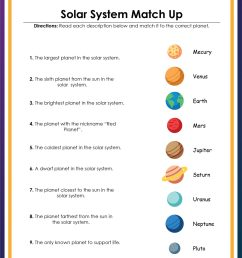 Solar System Worksheet Template   Printable Worksheets and Activities for  Teachers [ 1863 x 1440 Pixel ]