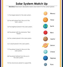 Solar System Worksheet Kids   Printable Worksheets and Activities for  Teachers [ 2560 x 1979 Pixel ]