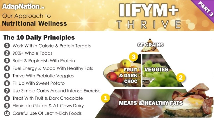 AdapNation - IIFYM+ Thrive - 10 Daily Principles (Feature) PART 3