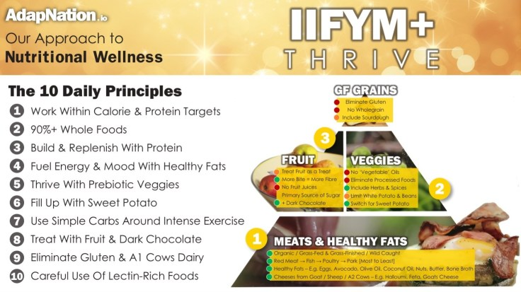 AdapNation - IIFYM+ Thrive - 10 Daily Principles