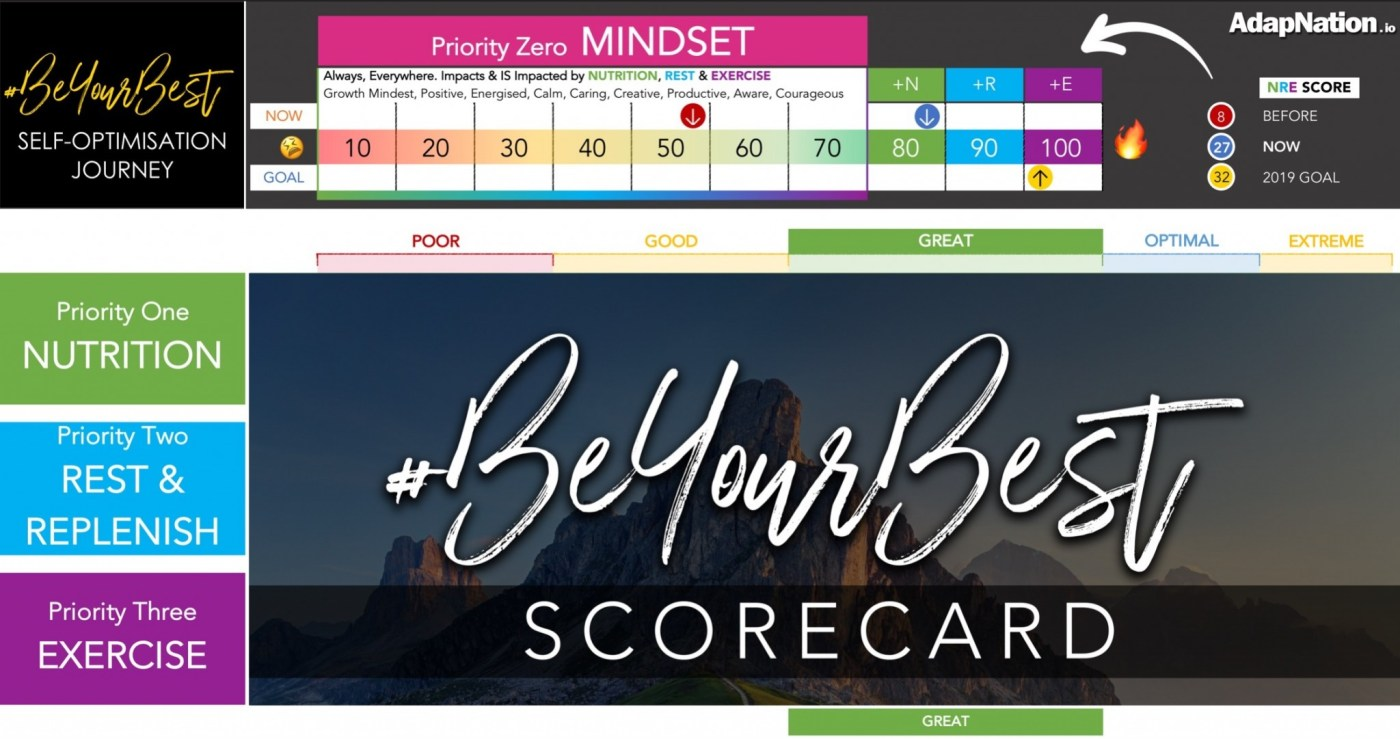 AdapNation #BeYourBest Scorecard