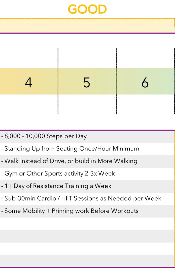 AdapNation's #BeYourBest Self-Optimisation Journey - Exercise Good