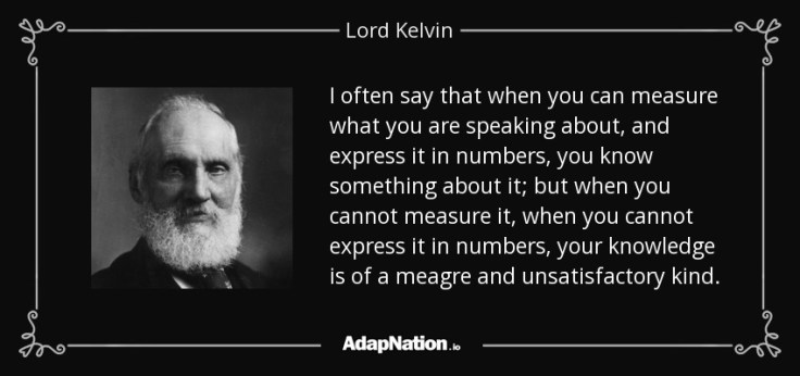 To measure is to know Lord Kelvin