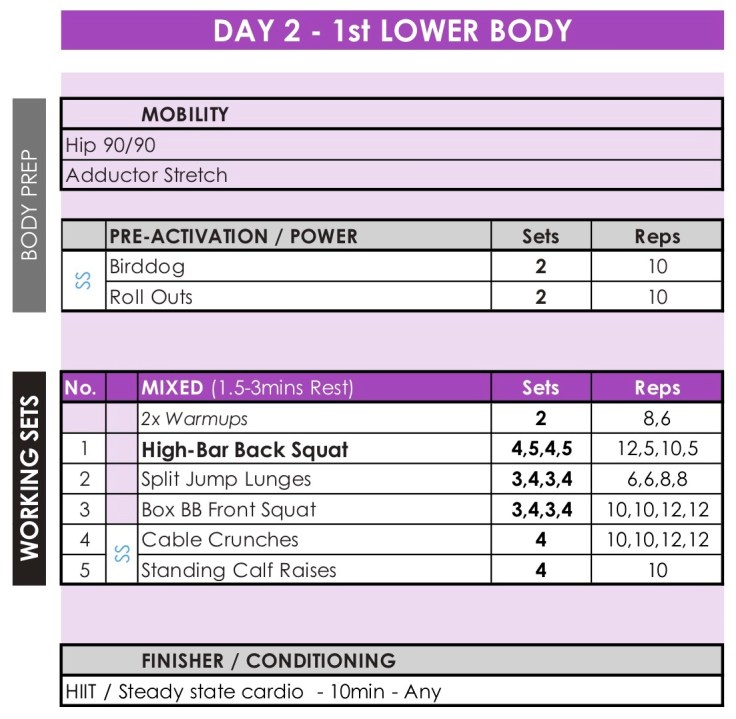FEB-18 #HyperWorkouts - Day 2 - 1st Lower
