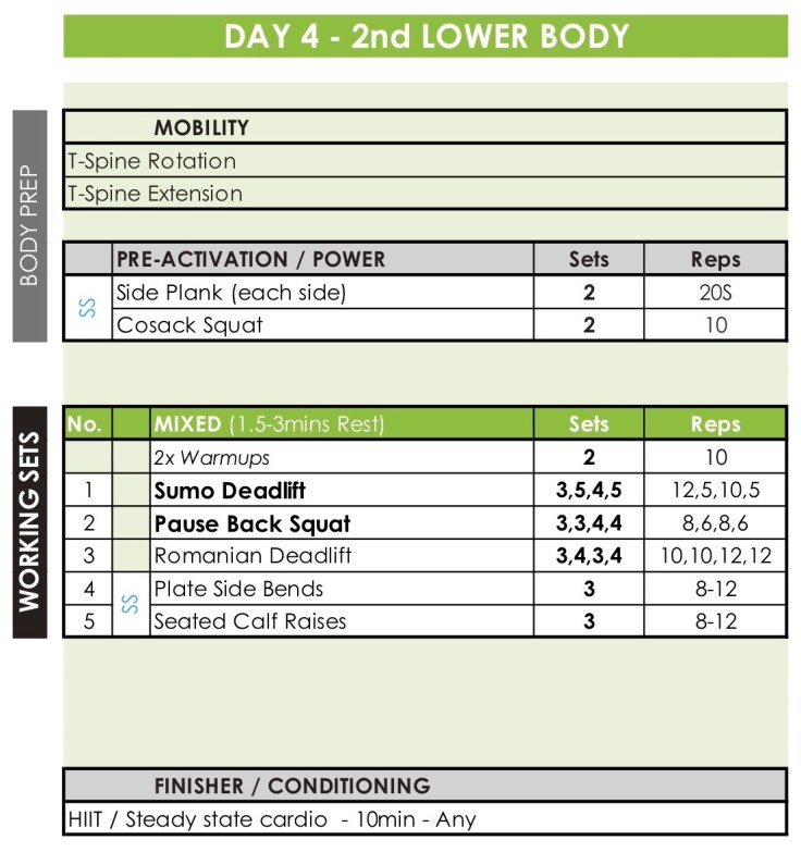 FEB-18 #HyperWorkouts - Day 4 - 2nd Lower