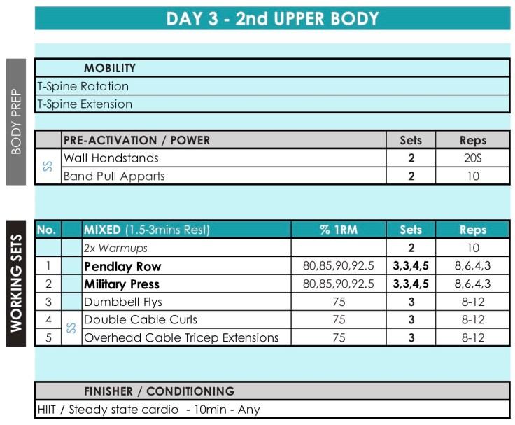 JAN-18 #HyperWorkouts - Day 3 - 2nd Upper