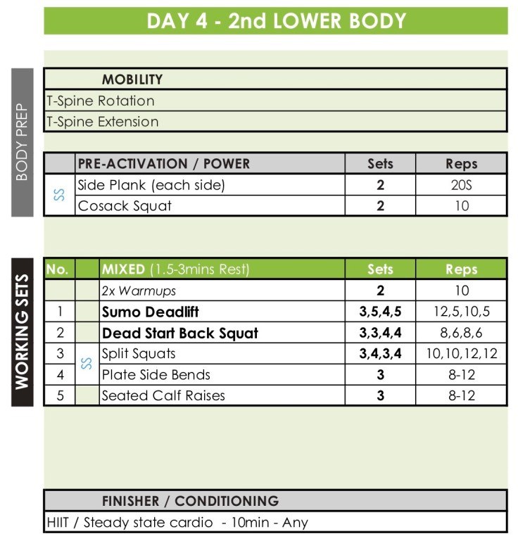 MAR-18 #HyperWorkouts - Day 4 - 2nd Lower