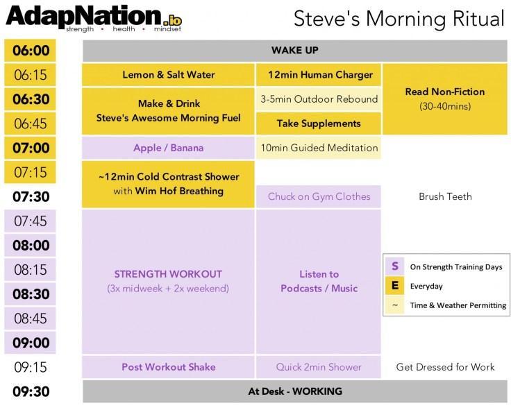 Steve Katasi Morning Ritual