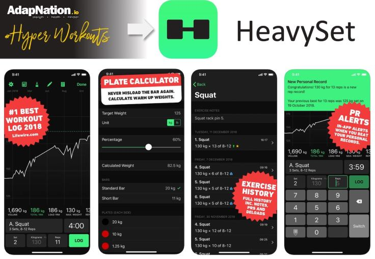 AdapNation on HeavySet - Helping you perform Weight Lifting Gym Workout Plans