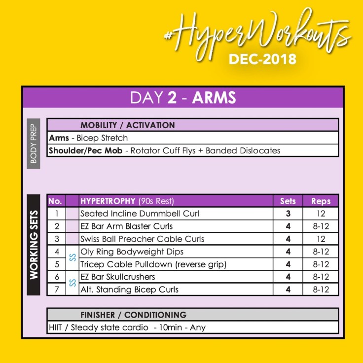 Gents DEC-18 #HyperWorkouts Day 2 Chest