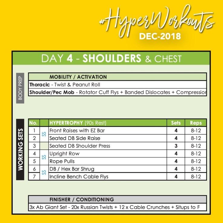 Gents DEC-18 #HyperWorkouts Day 4 Shoulders