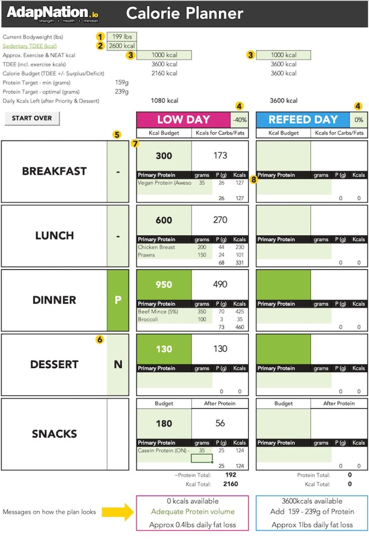 Calorie Planner Calculator
