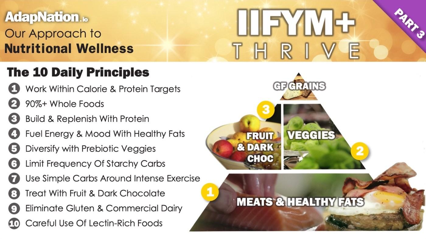 IIFYM+ Thrive Principles Feature