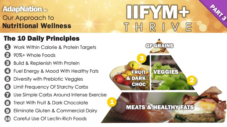 IIFYM+ Thrive Principles Feature