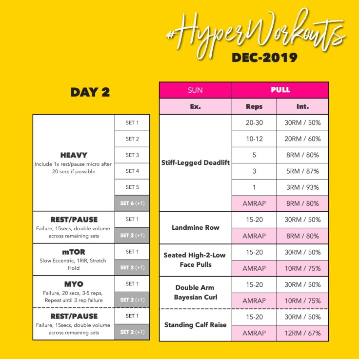 DEC-19 #HyperWorkouts Day 2