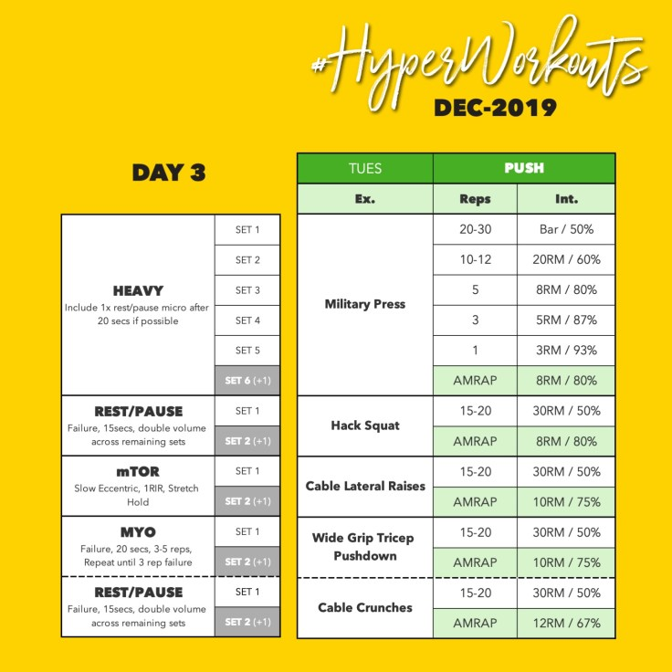DEC-19 #HyperWorkouts Day 3
