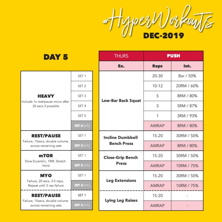 DEC-19 #HyperWorkouts Day 5