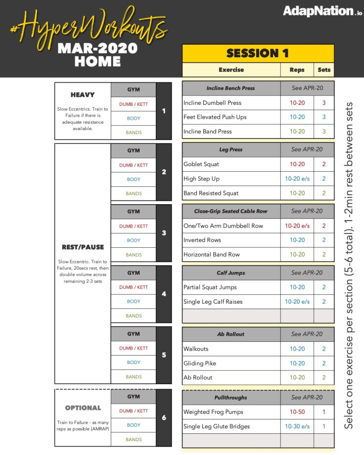 AdapNation MAR-20 Home Workout #HyperWorkouts - Session 1