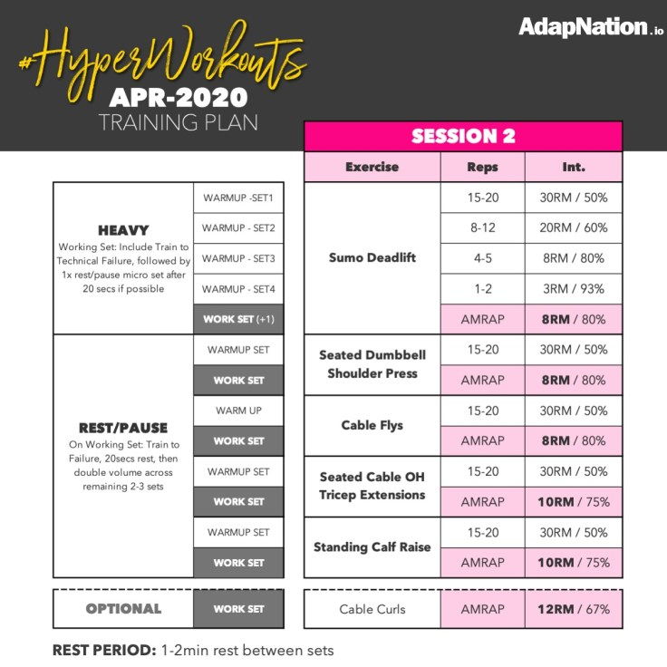 APR-20 #HyperWorkouts Training Plan - Day 2