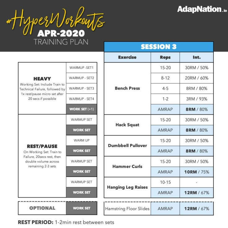 APR-20 #HyperWorkouts Training Plan - Day 3