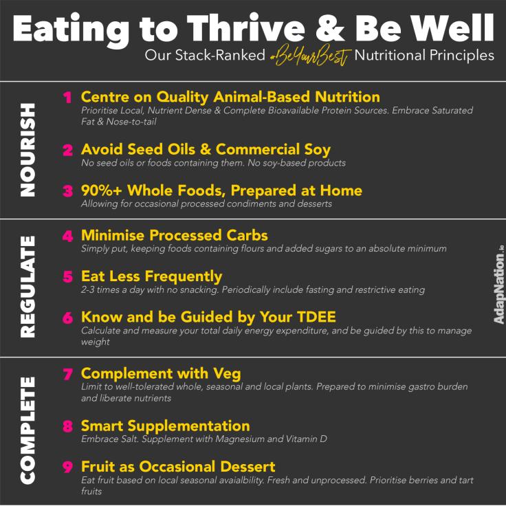 #BeYourBest Nutritional Principles