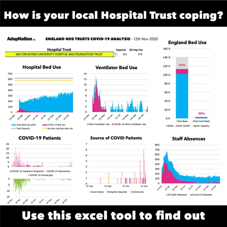 How is your local hospital coping with covid-19