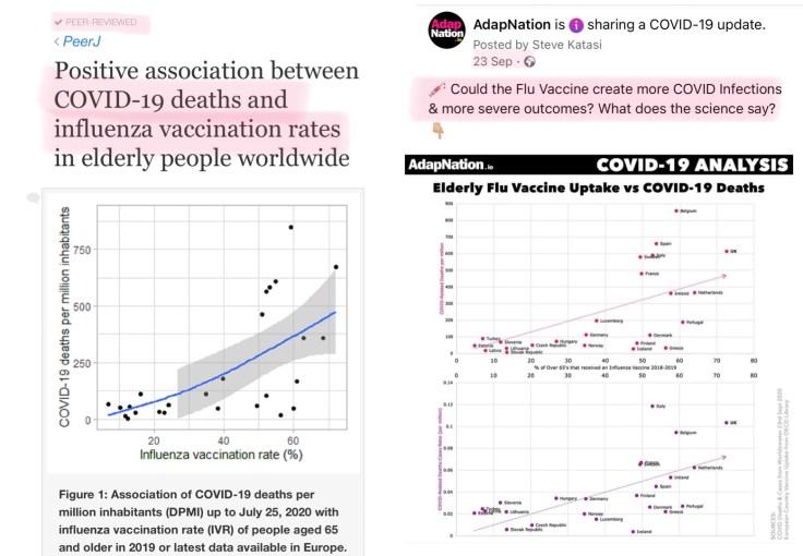 AdapNation Analysis & Independent Peer-Reviewed Paper