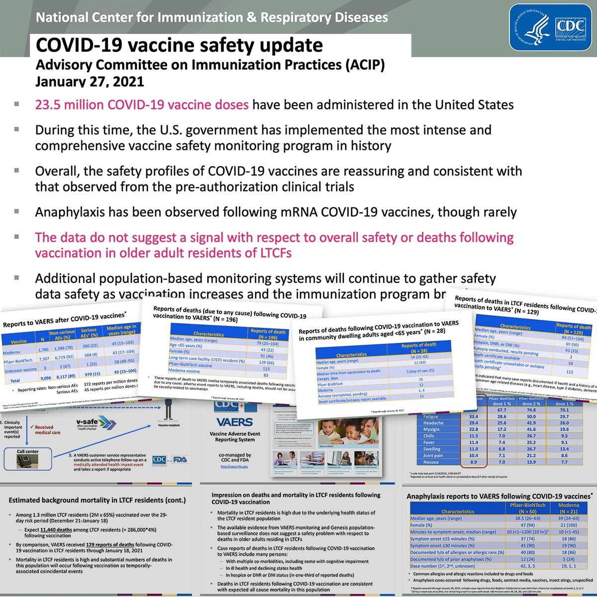 CDC Vaccine Safety Update 27th Jan