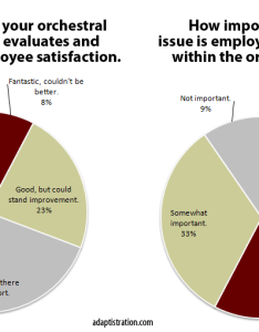 Employee satisfaction also workplace poll results  adaptistration rh