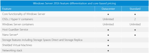 windows-server-2016-1-1024x365