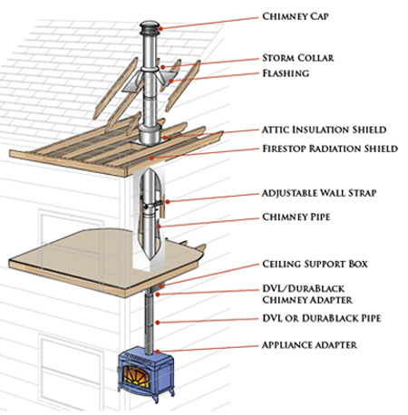 Radiant Ceiling Heat Wiring Schematic Cookstove You Gotta Be Kidding Adaptive Curmudgeon